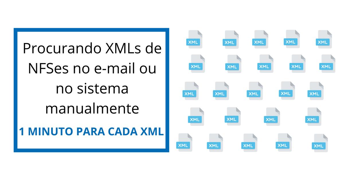 Procurando XMLs de NFSes no e-mail