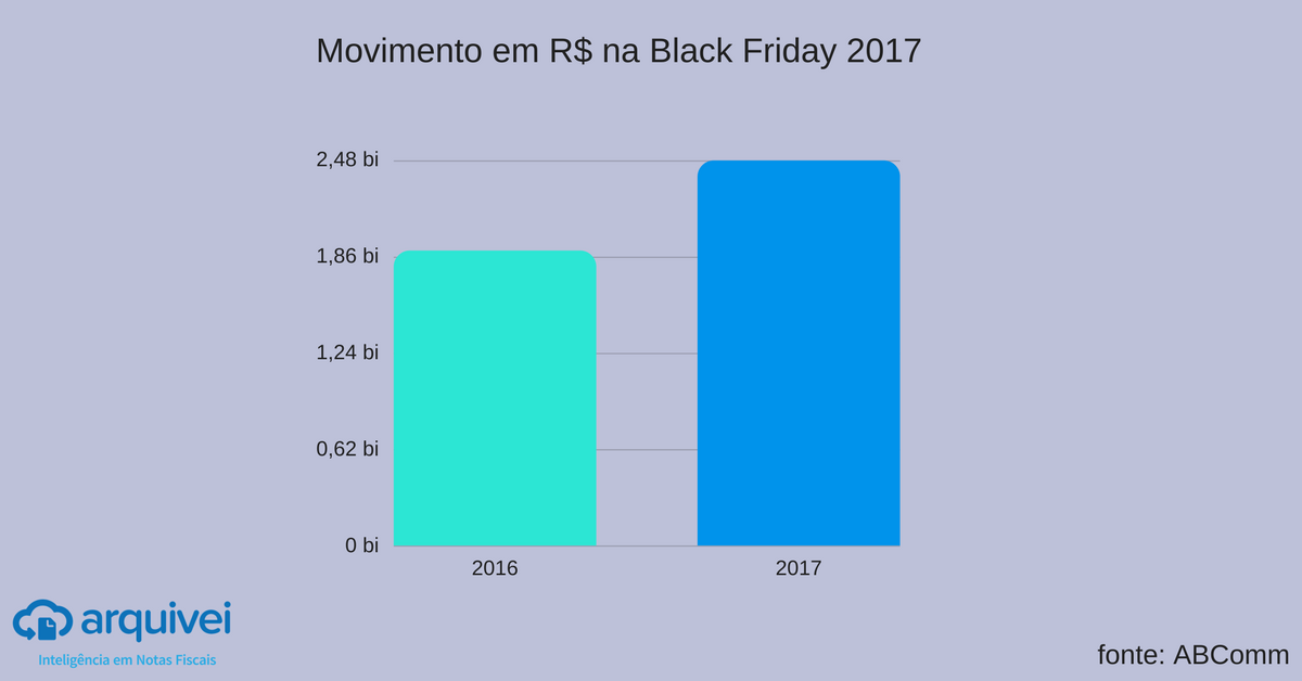 Movimento black friday 2017