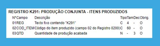 REGISTRO K291 EFD