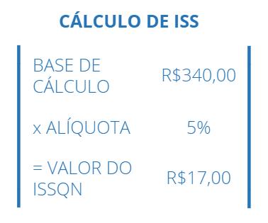 Cálculo de ISS