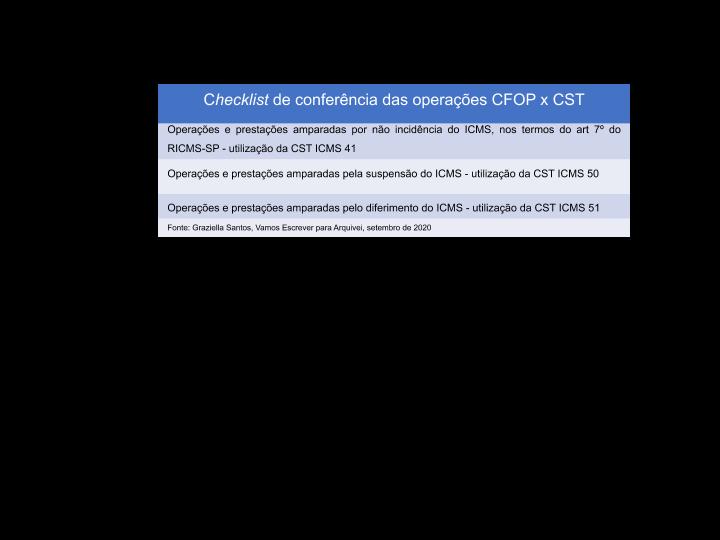 SEFAZ-GIA-Checklist-conferência-operações-CFOP-CST