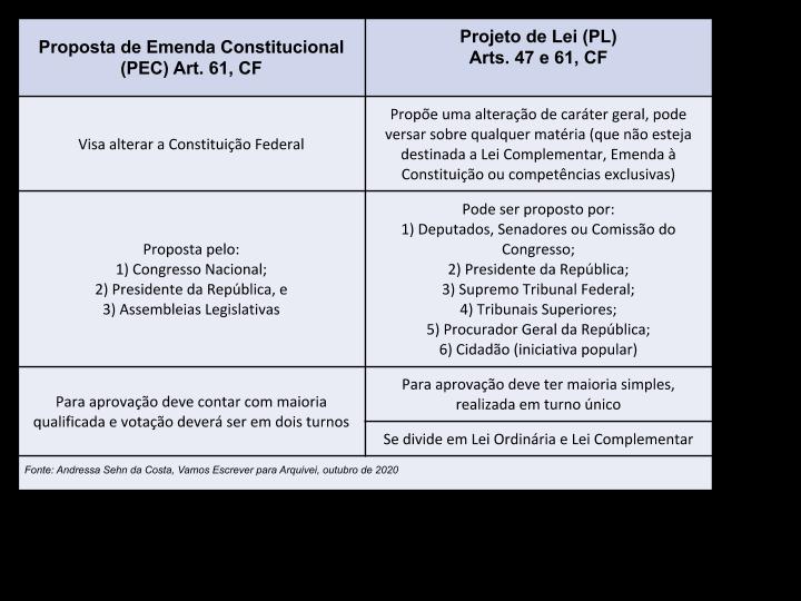 reforma-tributaria-pec110-pec45-pl