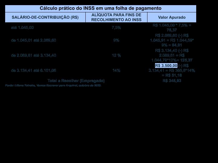 rgps-gps-calculo-inss-folha-de-pagamento