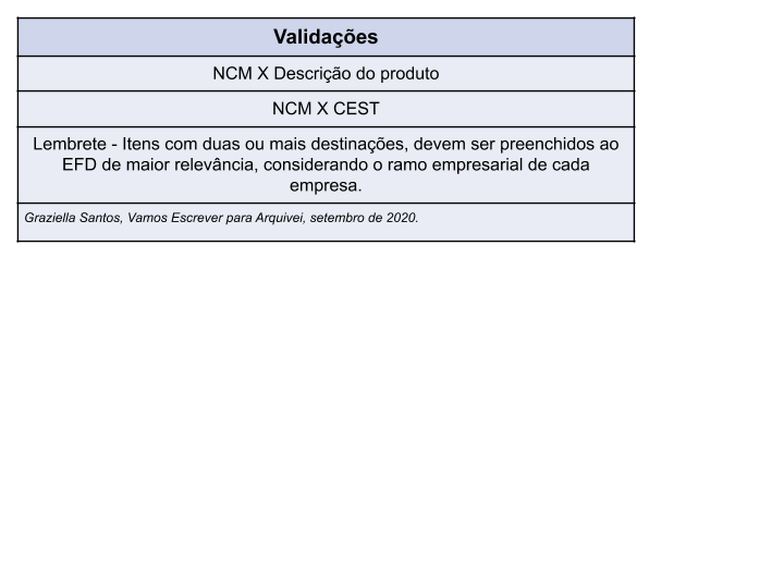 sped-fiscal-validacoes