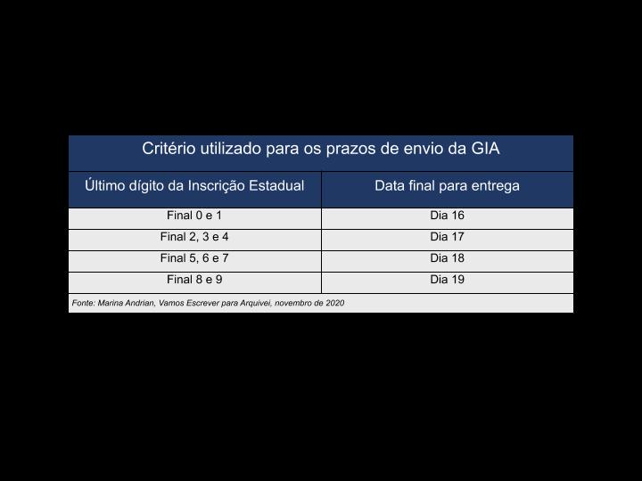 criterios-gia-obrigação-acessoria-marina-andrian