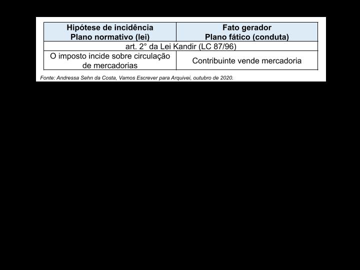 incidencia-fato-gerador (1)