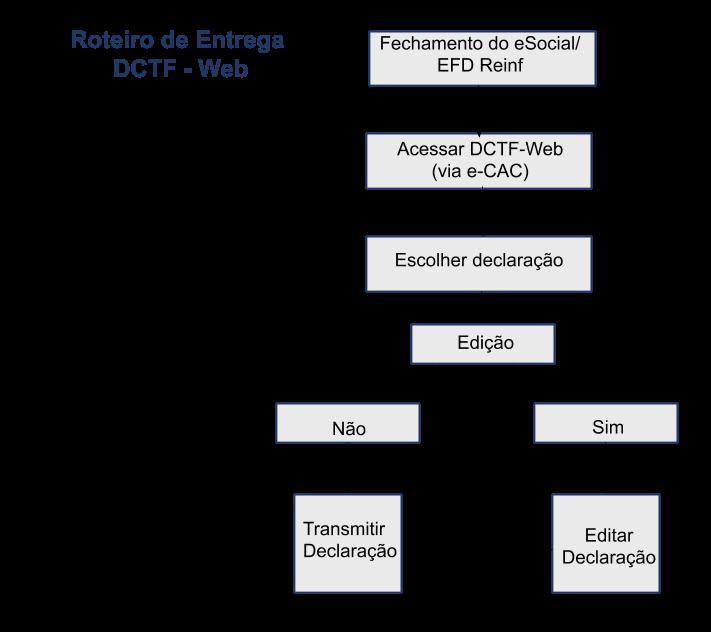 entrega-dctf-web (1)