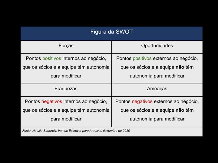 swot-planejamento-estratégico