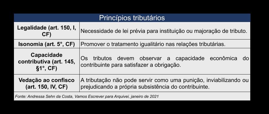 principios-tributarios-andressa-sehn-da-costa