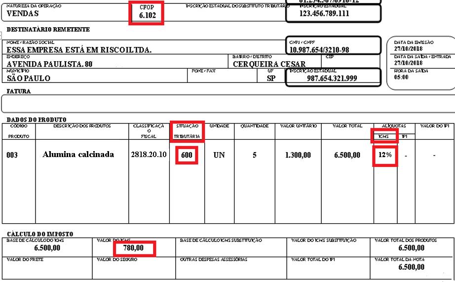 Recebimento Fiscal – As informações que devem ser validadas na Nota Fiscal do Fornecedor